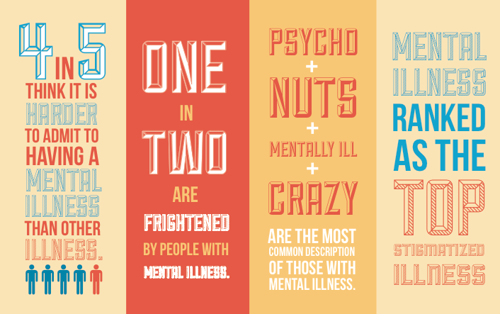 Mental+illness+awareness