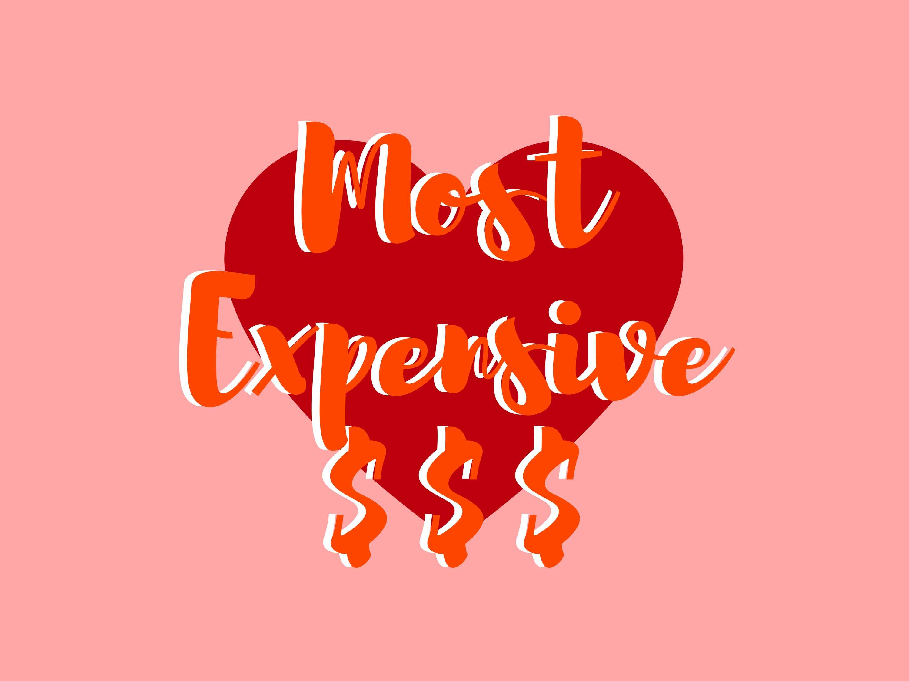 most-expensive
